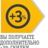 +3% скидка в день замера